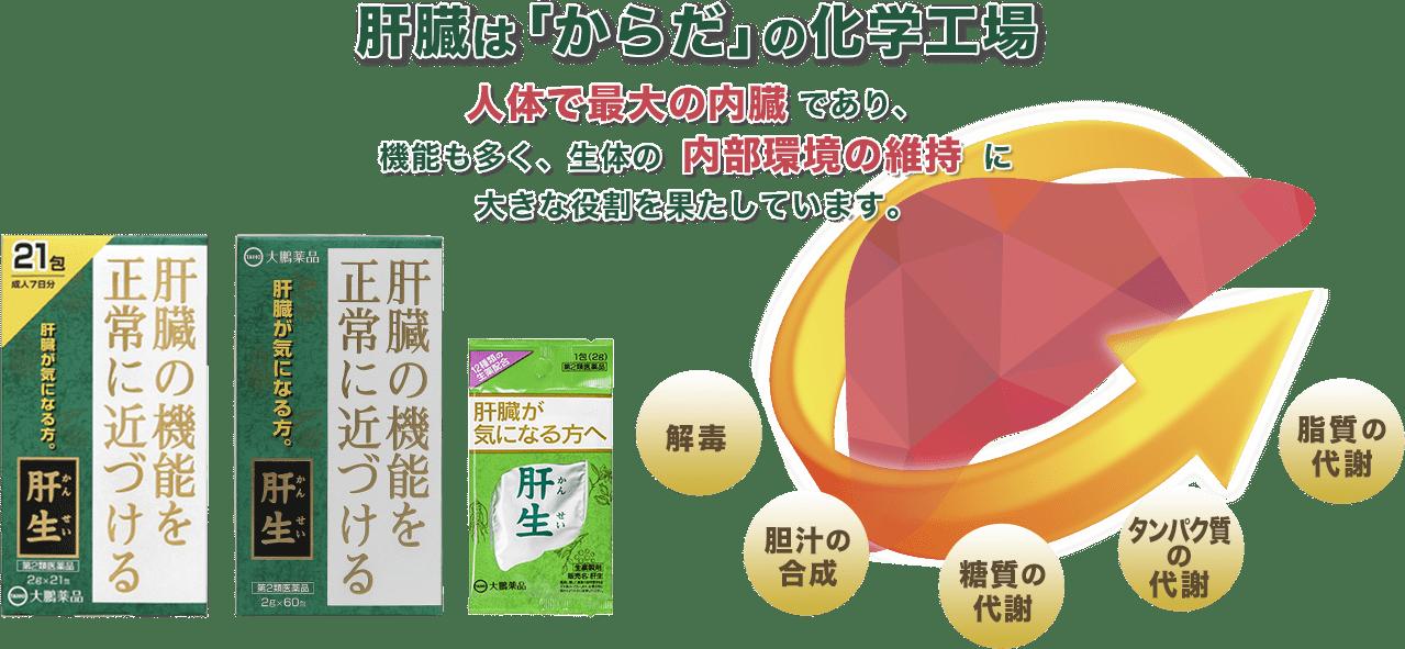 肝臓 を よく する に は