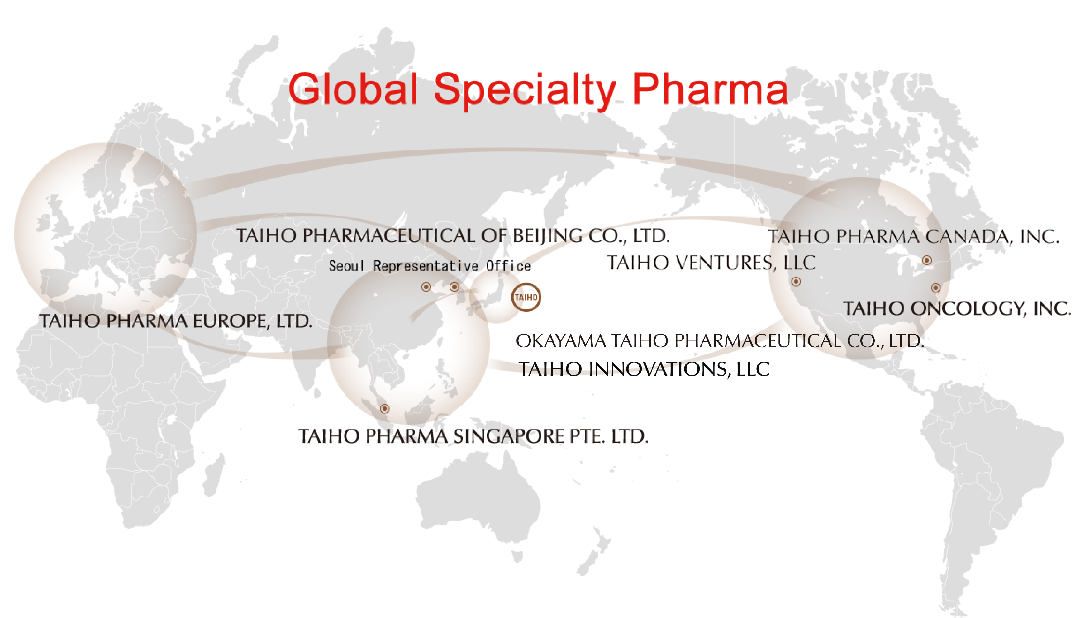 Global Specialty Pharma